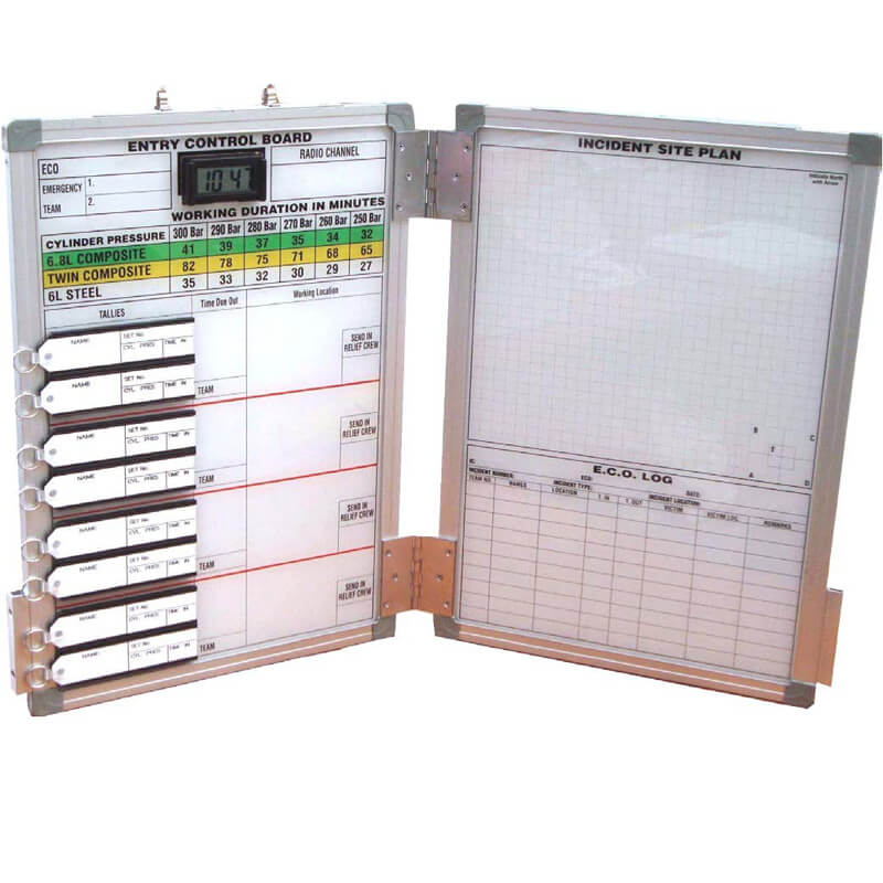 BA Entry Control Tally Board with Tally Tags